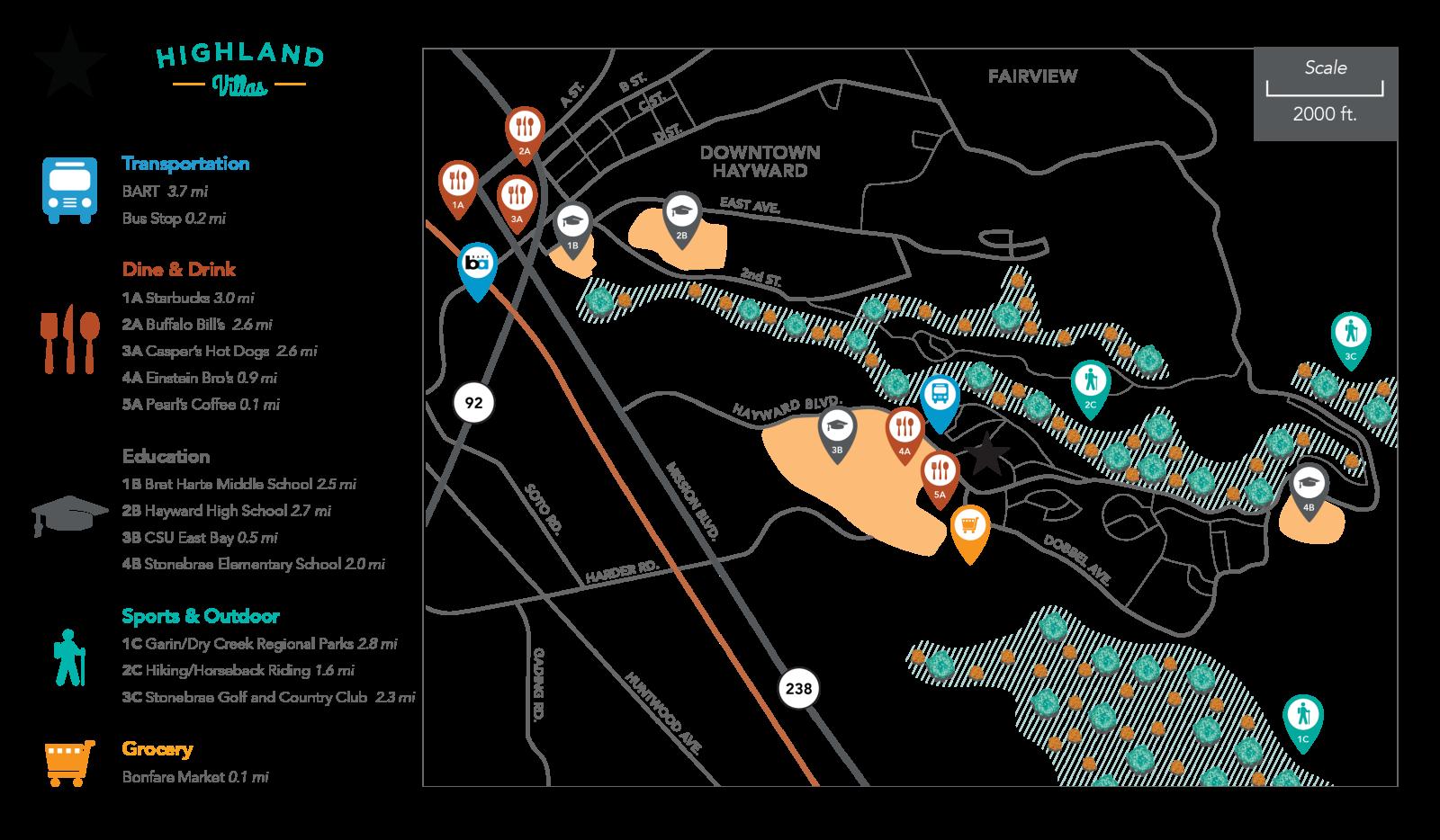 height-land-villas-area-map